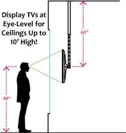 Ceiling Tv Mount For Monitors 23 42 360 Rotation Tilt