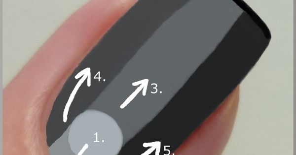 How to polish nails. Gotta try it to see if it works
