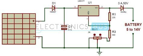 Solar Battery Charger Circuit Using Lm317 Voltage Regulator Solar Battery Solar Battery Charger Battery Charger Circuit