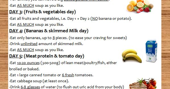 Does 7 Day Cabbage Soup Diet Plan Really Work Diet Health Fitness At Repinned Net
