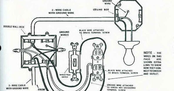 basic residential electrical wiring  home  u0026gt  electricity