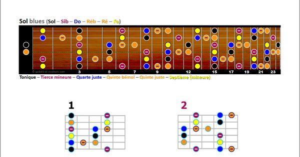 Une Grille De Rock Ultra Simple En Sol Pour Vous Entrainer A Improviser Vous Y Retrouverez Les Accords Typiques D Un Rock Musique Guitare Accords De Guitare