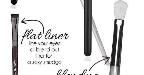 Eye Makeup Brushes 101: How to use each of them! | Best