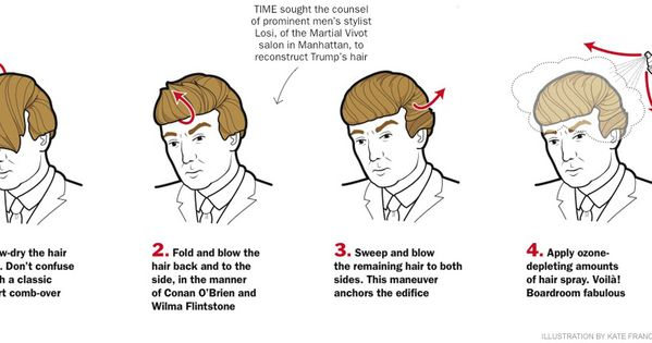 haircuts for balding men the secret to donald s hair xlaurieclarkex step 9630 | 5b07fd0bc8c4fa006ab153d97d9630be