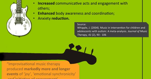 Music Therapy and Autism infographic from The George Center. Speech Solutions Hawaii