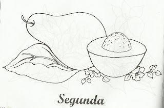 Art Sanalia Semaninha De Frutas Riscos Para Pintura Desenhos