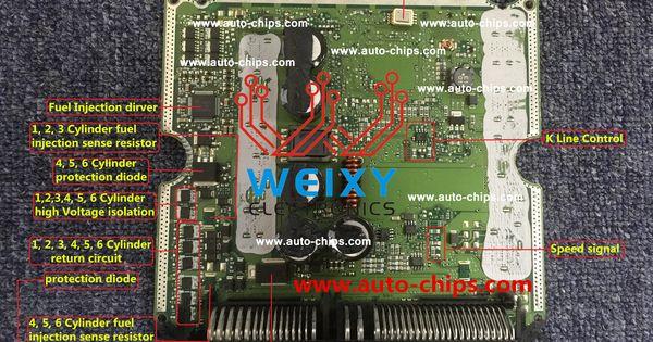 The Ecu Inner Board Functional Diagram For Edc17cv44 54 Teknoloji Elektrik Bilgisayar Bilimi