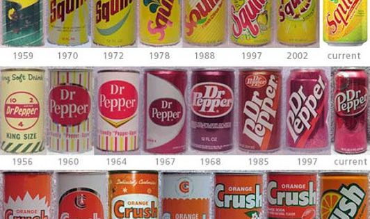 Evolucao Das Latas De Refrigerante History Evolution Packaging