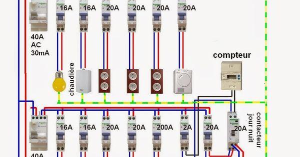 Sch ma electrique pour installation domestique et - Mise en norme electrique ...