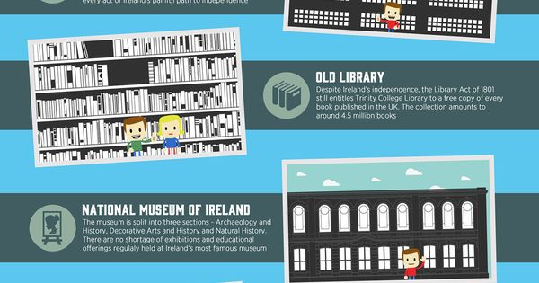 Dublin is one of the most famous Irish cities, and rightly so!