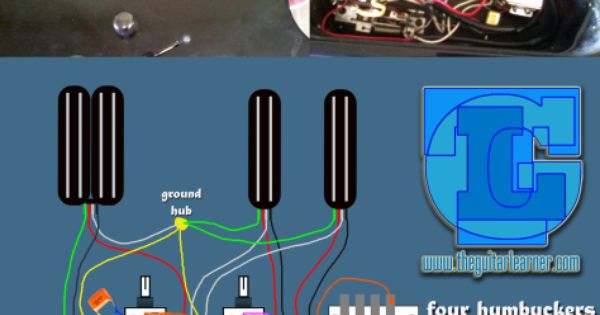 3 pickups wiring diagram images wiring diagram all hotrails and quadrail wiring pickups