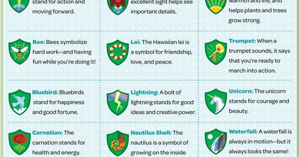 TroopCrests | Girl Scouts: Brownies | Pinterest | Girl scouts ...