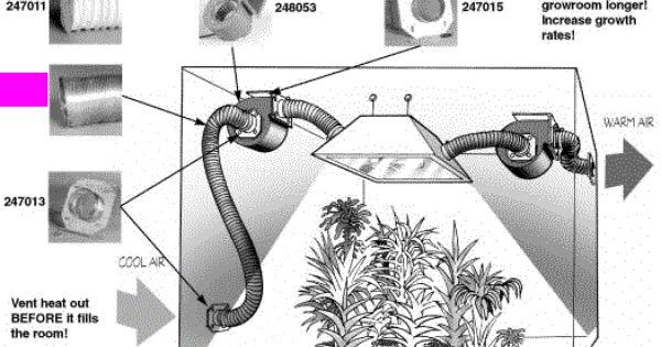 Grow Room Wiring Diagram