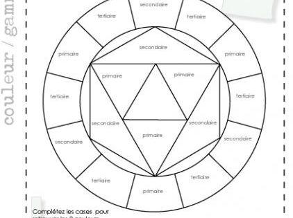 Le cercle chromatique colorier au travail - Le cercle chromatique ...
