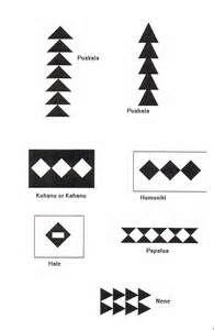 Hawaiian Tattoos And Meanings Hawaiian Tattoo Hawaiian Tattoo Meanings Filipino Tattoos