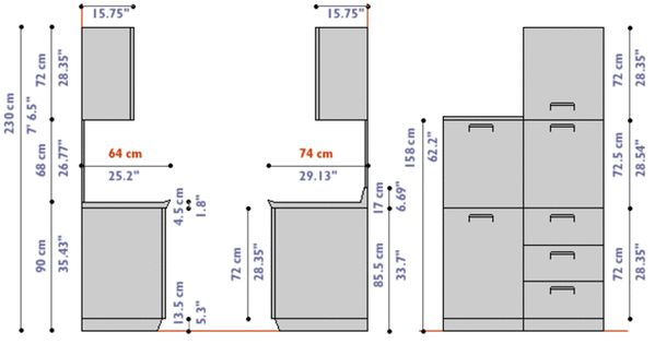 Helpful kitchen cabinet dimensions standard for daily use for Standard kitchen unit sizes