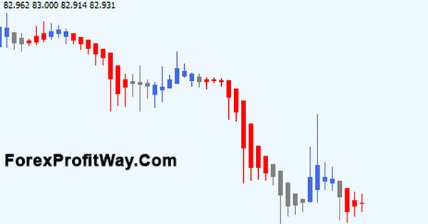 Download Heiken Ashi Zone Trade Forex Indicator For Mt4 Http