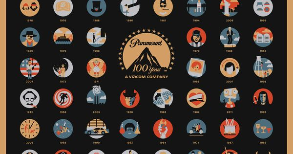 DKNG: Paramount Celebrates 100 Years with 100 Iconic Films- Amazing graphic design!