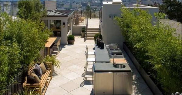 Small Garden On The Roof Urban Landscape Design Ideas Takhager40 ...