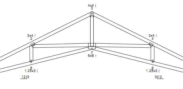 Scissor Truss Design Calculator