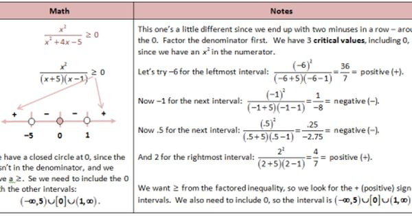 Solving Rational Inequalities With A Sign Chart Single Number Interval Rational Function Math Notes Love Math