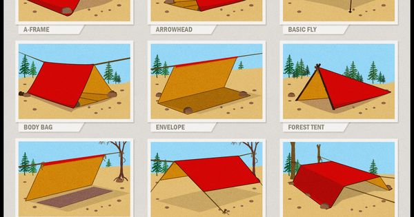 Tarp Shelters Infographic  Howto Make  Shelter From A Tarp And Paracord  Tarps Are At Walmart