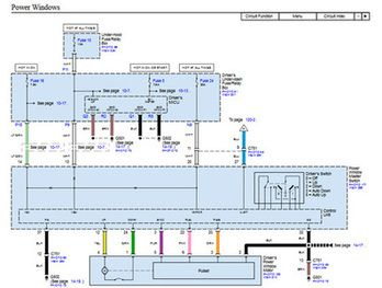 Wiring Diagrams For Diy Car Repairs
