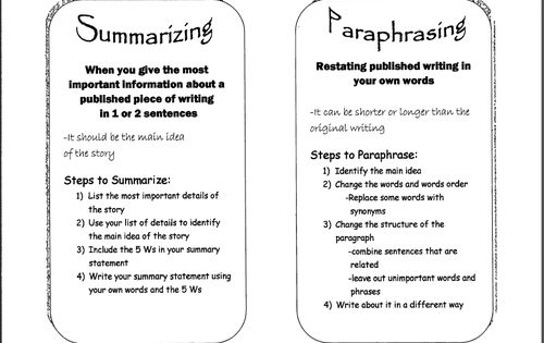 Lesson plan for summarizing and paraphrasing