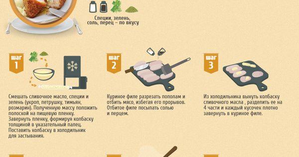 котлета по киевски рецепты
