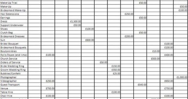 My heart be still - A fabulous wedding budget spreadsheet