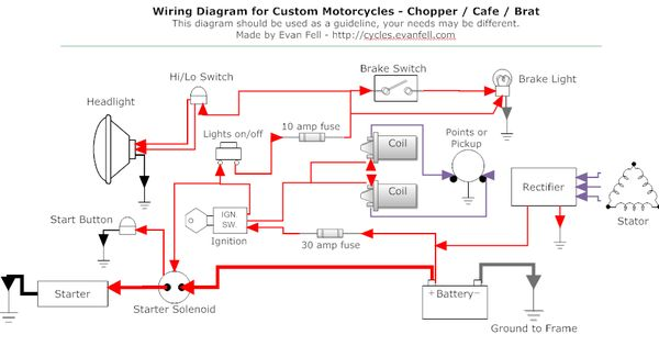 simple wiring diagram kazuma simple motorcycle wiring diagram for choppers and cafe ... simple wiring diagram refrigerator