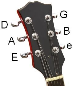 Allen Sutton Allensuttoncn5 Guitar Tuning Guitar Notes Basic Guitar Lessons