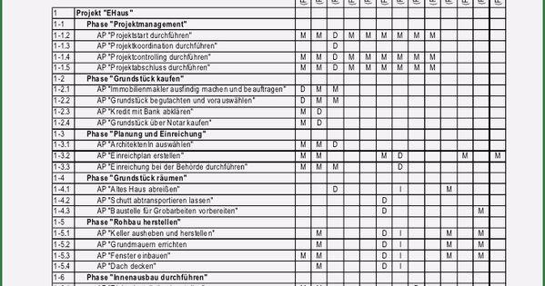 17 Ehrfurcht Spirituell Projekthandbuch Vorlage In 2020 Excel Vorlage Vorlagen Planer