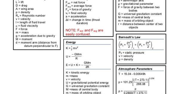 Aerospace Equations R e= CL = Orbital Mechanics I = Fave ...
