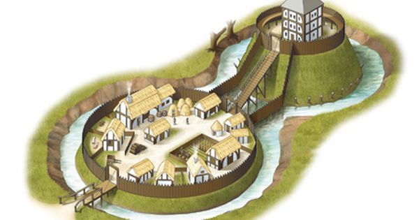 Motte And Bailey Medieval Castle Layout Castle Project Motte And Bailey Castle