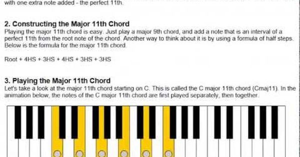 Piano, To play and Plays on Pinterest