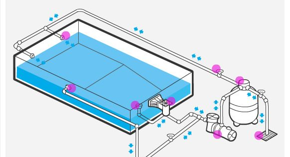 Projetos de piscinas de concreto piscinas albercas y for Piletas de concreto