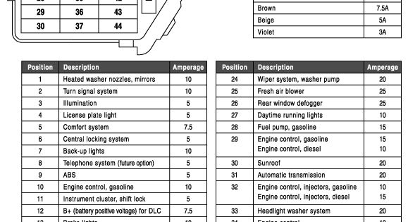 Fuse Box Diagram For 2009 Jetta
