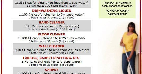 Essential Cleaning Supplies Products