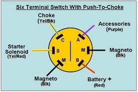 Ignition Switch Troubleshooting Amp Wiring Diagrams Boat