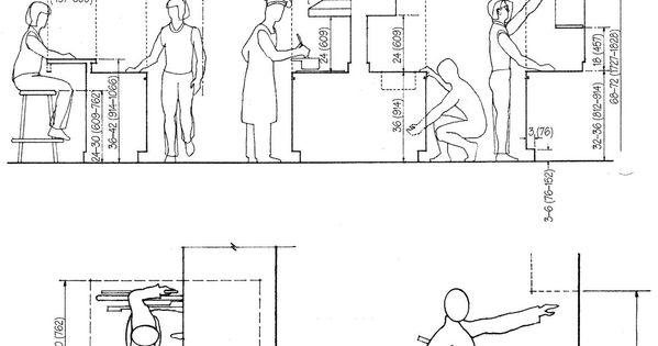 Functional Dimensions Kitchen Layout Standard Measurements In Design Pinterest Kitchen