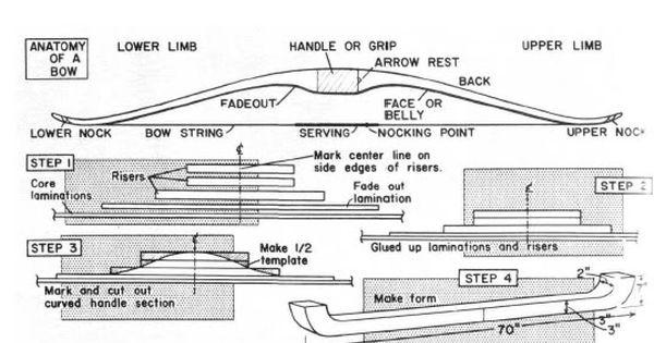 Bildresultat For Bow Making Plans Arco Casero Ballesta Arcos