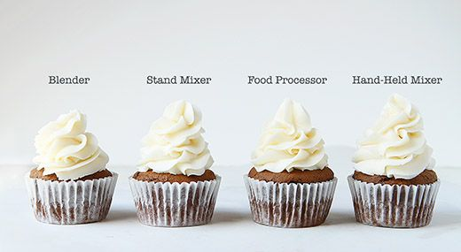 Buttercream Frosting Comparison Food Processor Recipes Buttercream Frosting Cake Decorating Frosting