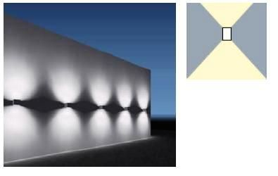 Outdoor Lighting Design Calculations Part Two Outdoor Lighting Design Lighting Design Outdoor Lighting