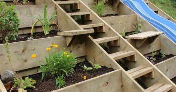 Aménager son jardin en pente- conseils pratiques et photos  Fils ...