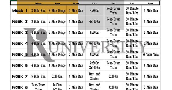 Intermediate 5k training plan. You can make it 5k, but now ...