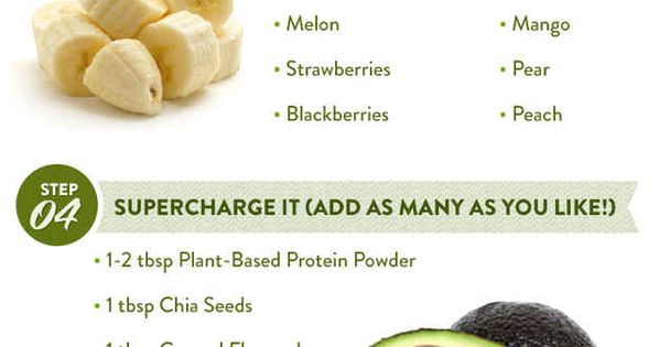 The Ultimate Green smoothie formulas. Perfect cheat sheet for those looking to