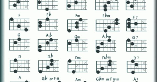 Easy Mandolin Chords : Musicians... Old and New Media Item: Mandolin Chords 1 - DailyStrength ...