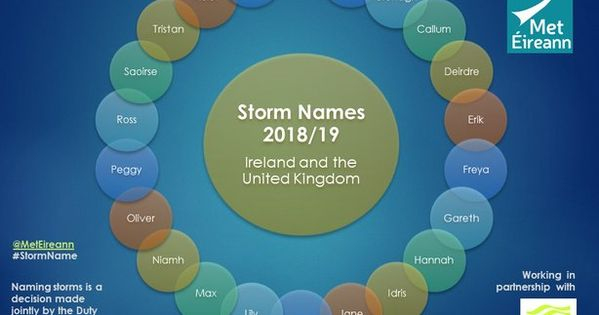 Ali Idris Saoirse Winter Storm Names Released Storm Winter Storm Names