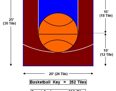 20 x 25 dimensions of backyard basketball half court for Home basketball half court dimensions